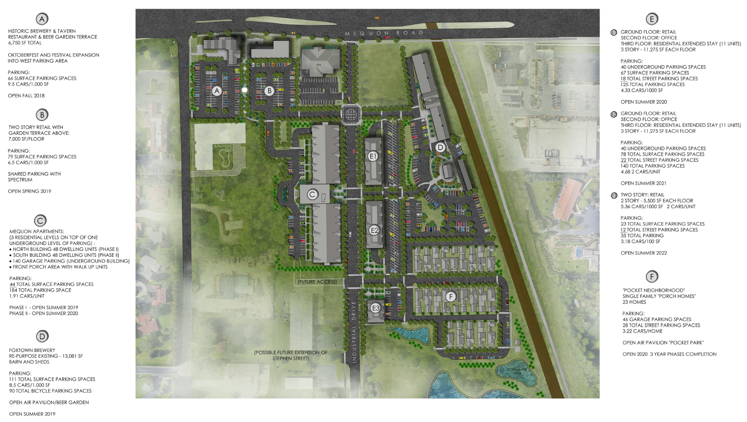 Site Plan - The Residence at Foxtown
